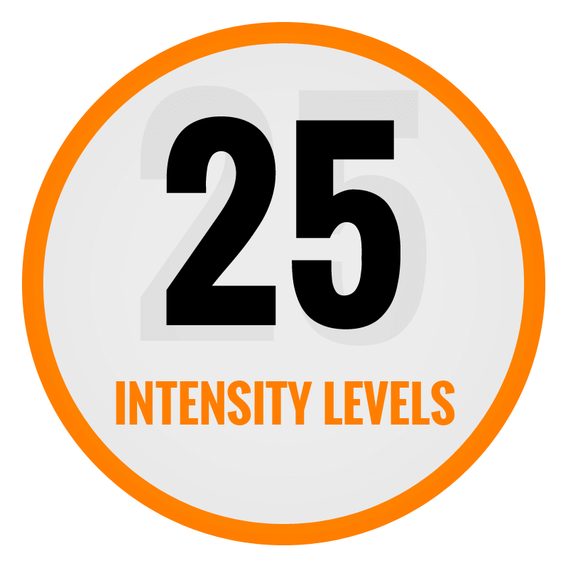 25 Intensity Levels of Pain Relief from iReliev
