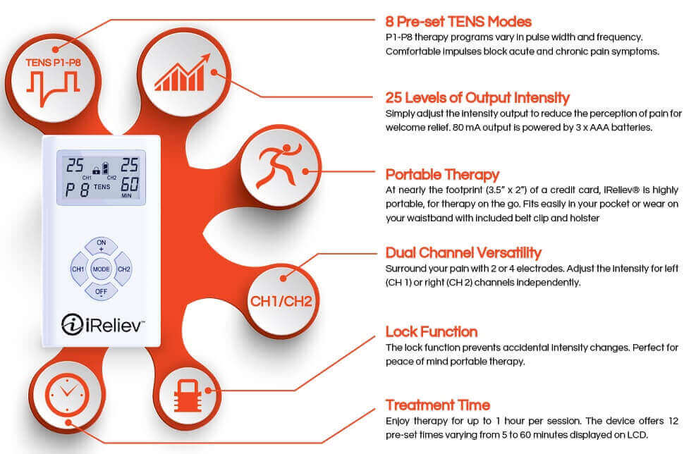 Dual Channel TENS Pain Relief System